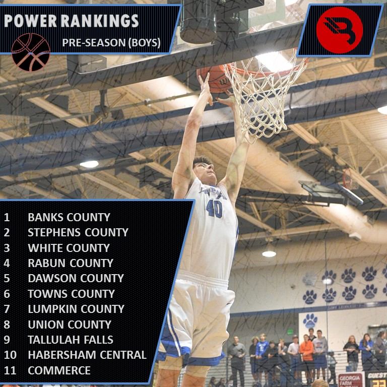 Power Rankings - Boys Preseason