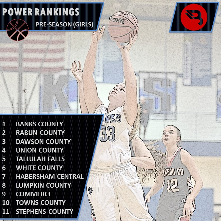 Power Rankings - Girls Preseason