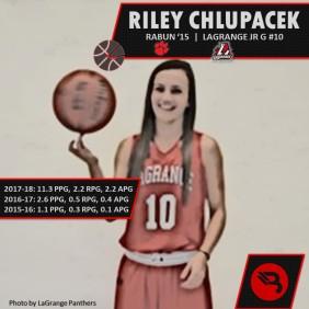 Riley Chlupacek (Rabun)
