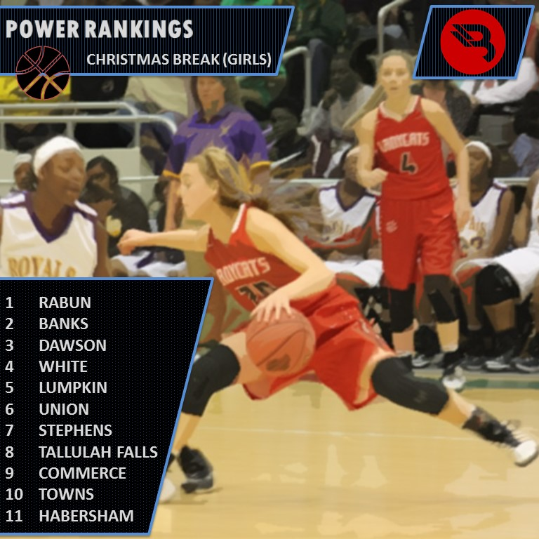 Power Rankings - Girls Christmas Break