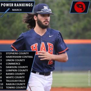 2018 Power Rankings - Baseball March
