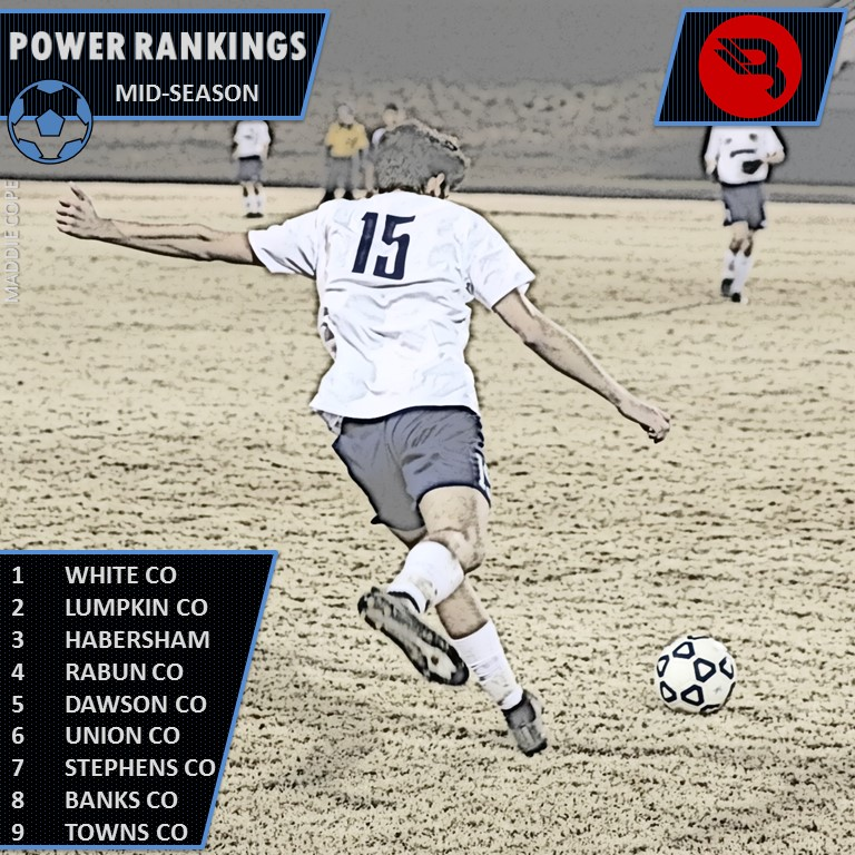 2018 Power Rankings - Boys Soccer MidSeason