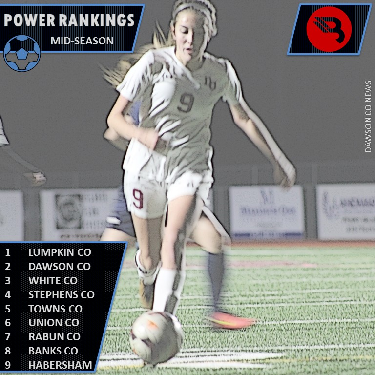 2018 Power Rankings - Girls Soccer MidSeason