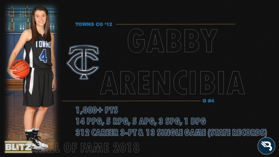 Gabby Arencibia