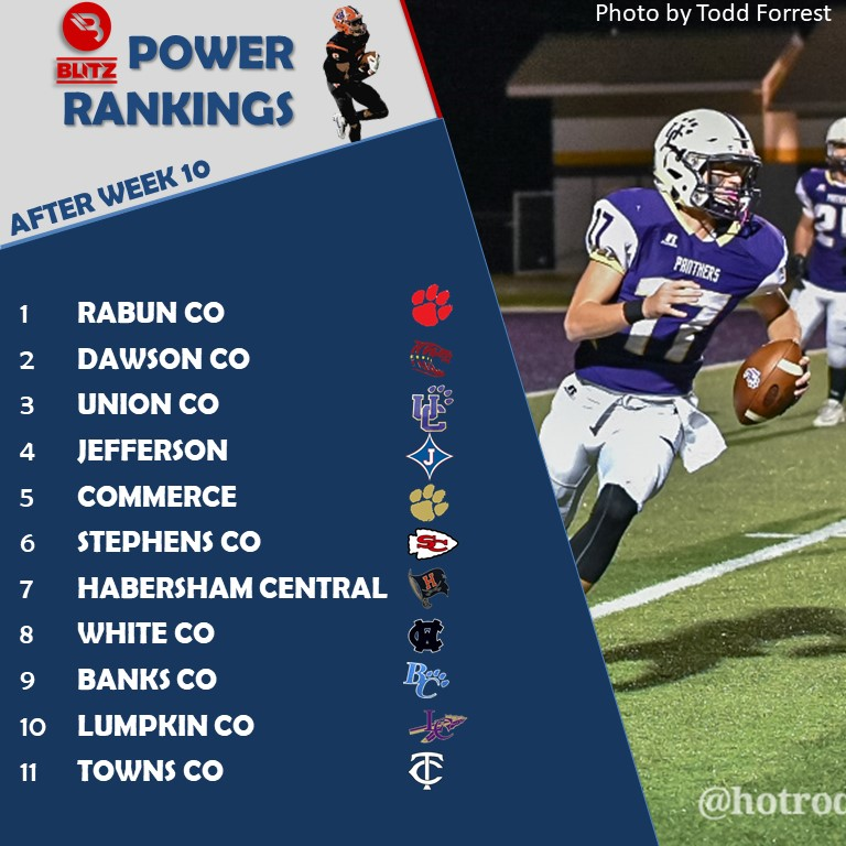 Power Rankings - Week 10