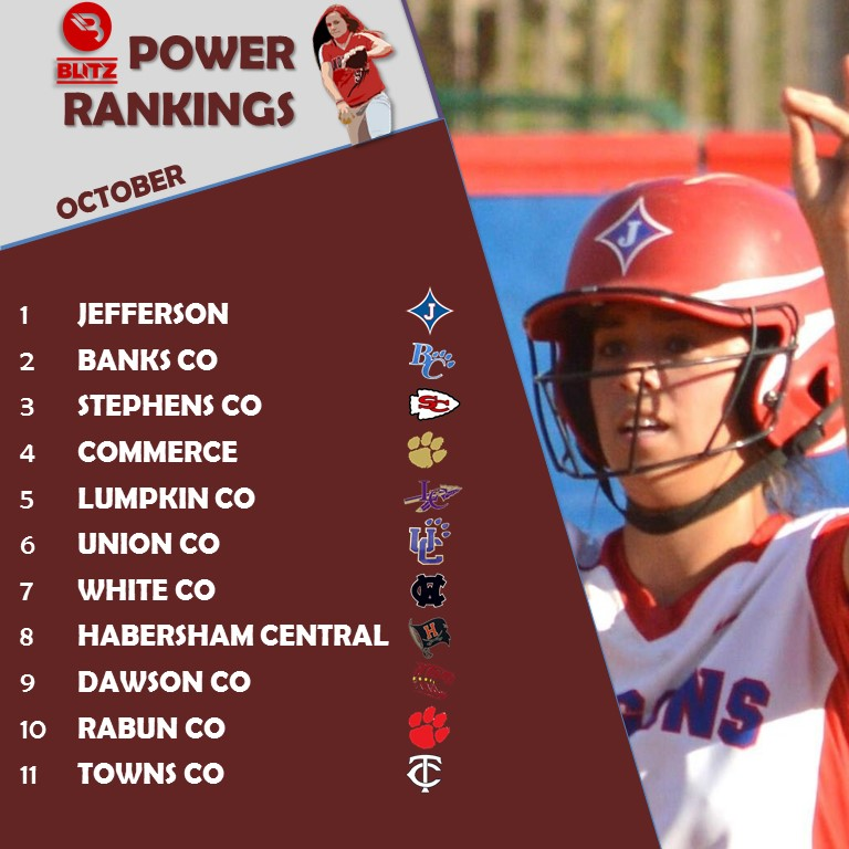 SB Power Rankings October