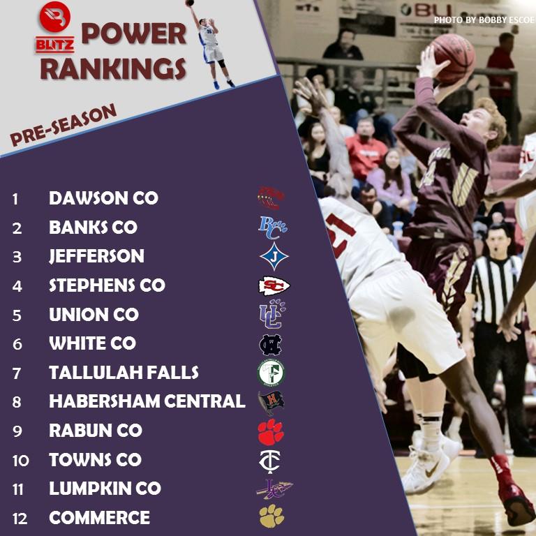 BB Power Rankings - PreSeason