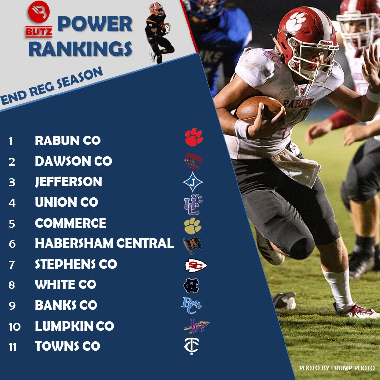 FB Power Rankings - End Reg Season