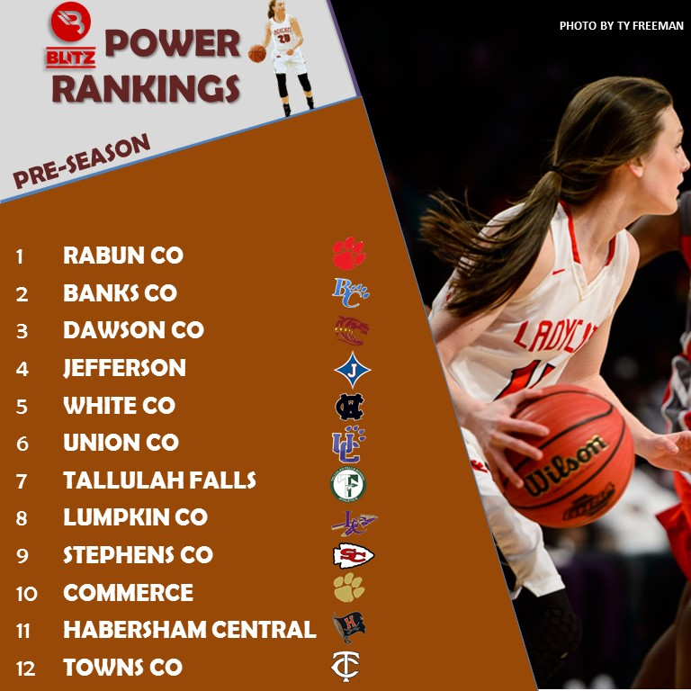 GBB Power Rankings - PreSeason