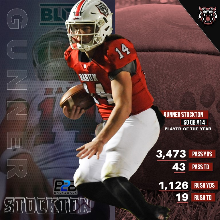 Football Player Of The Year Gunner Stockton Blitz