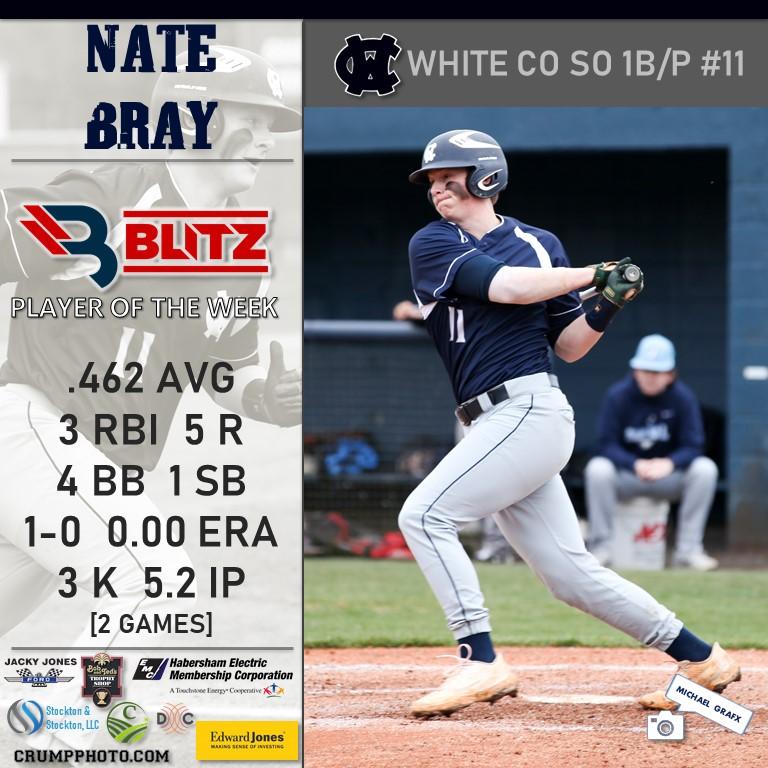 nate-bray-white